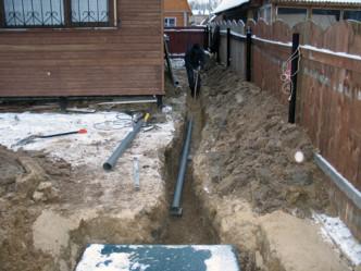 Проведение канализации цена, работы по проведению канализации